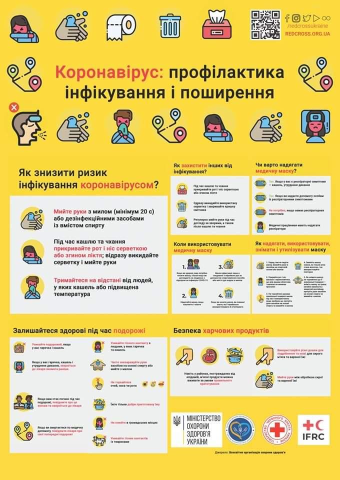 інфографіка 11