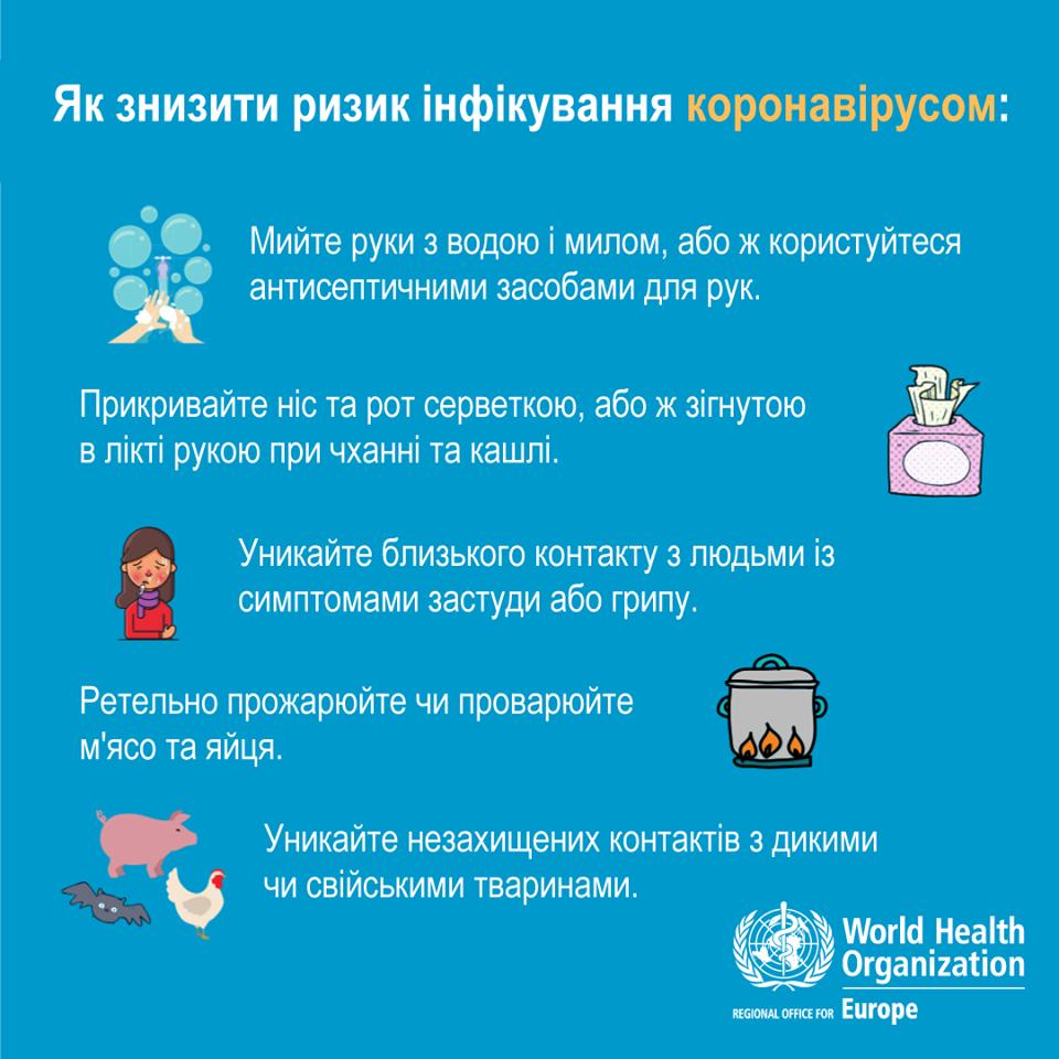 інфографіка 8